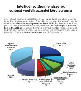 20170512_02-Európai végfelhasználói grafikon_szoveg