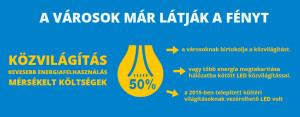 Intelligensotthon_tudastar_infografika-A_varosok_mar_ latjak_a_fenyt