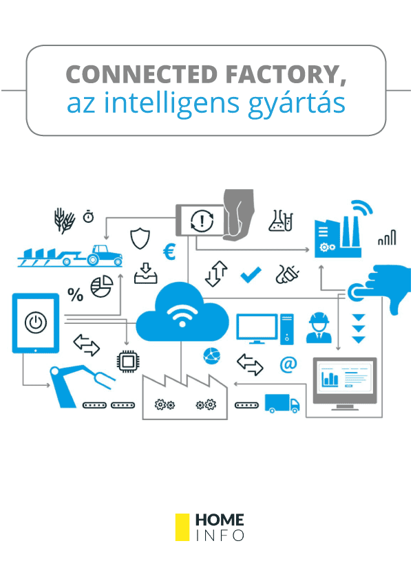 Connected-Factory-az-intelligens-gyartas
