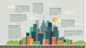 Pillantsunk be a jövő városába